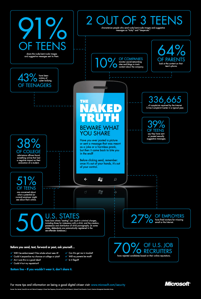 teens-beware-of-what-you-share-infographic