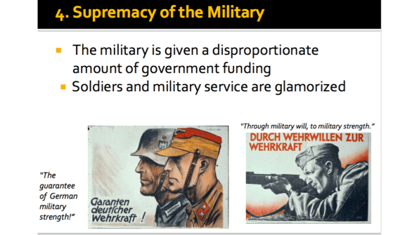 Supremacy of the Military