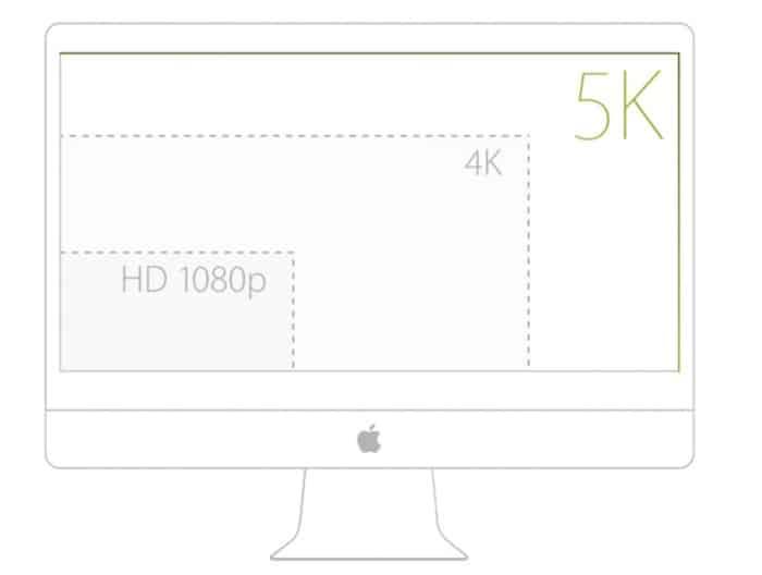 iMac rétina 5K