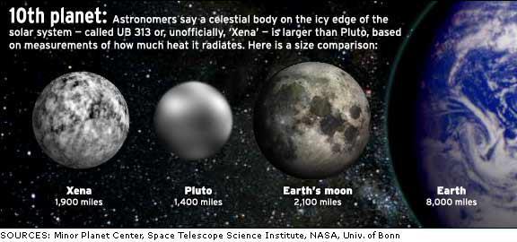 South Pole Telescope (SPT) — America's New Planet X ...