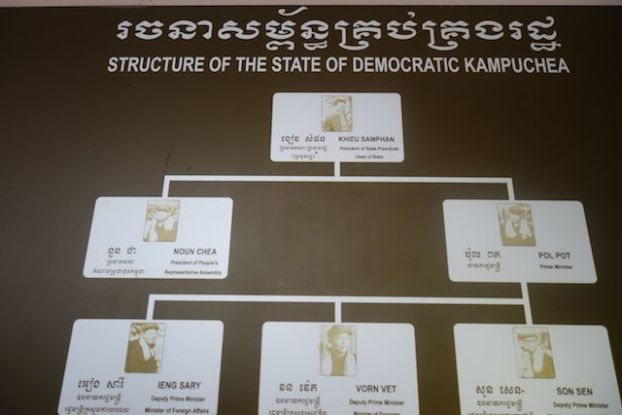 organigramme des khmers rouges et du Kampuchea democratique avec saloth sar alias pol pot photo blog http://yoytourdumonde.fr