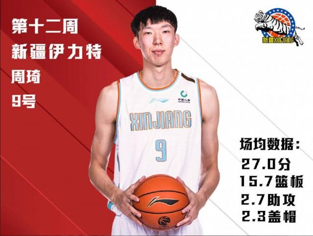 CBA Player of the Week:Zhou Qi & Blakeney elected
