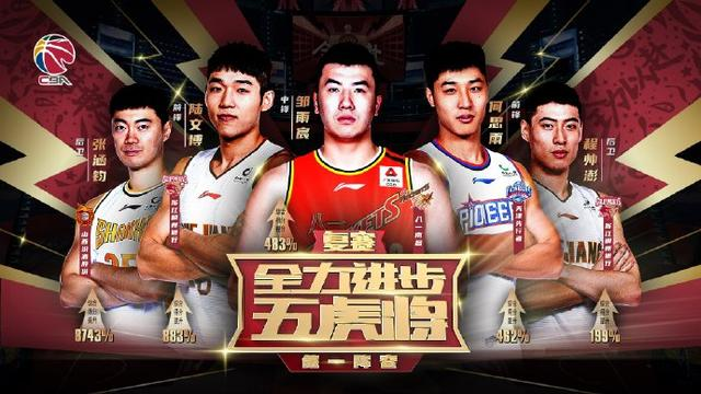 """CBA Officially Announces the Best Team of""""Five Tigers"""""""