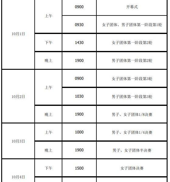 The schedule of the National Table Tennis Championships is out, 7 championships in ten days