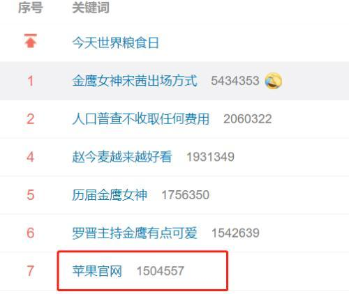 """iPhone12 was robbed crazy! The official website""""collapsed"""" Jingdong in seconds! Netizen:I bought Apple while saying that I support domestic production"""