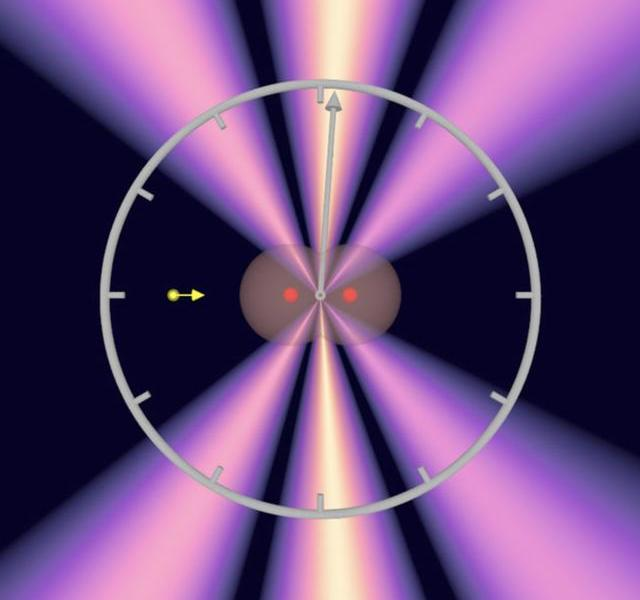 The new experiment completed the shortest time measurement ever