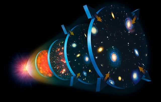 How was the universe born? (One)