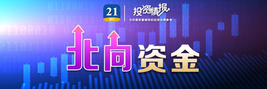 Northbound funds sold 4.1 billion yuan in net and fled from pharmaceutical manufacturing. These stocks were bucked by the market and increased their positions (list)