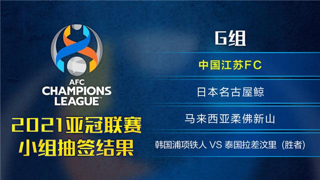 The AFC Champions League draw is finalized! Jiangsu is in the same group as Nagoya Whale and Pohang Iron Man