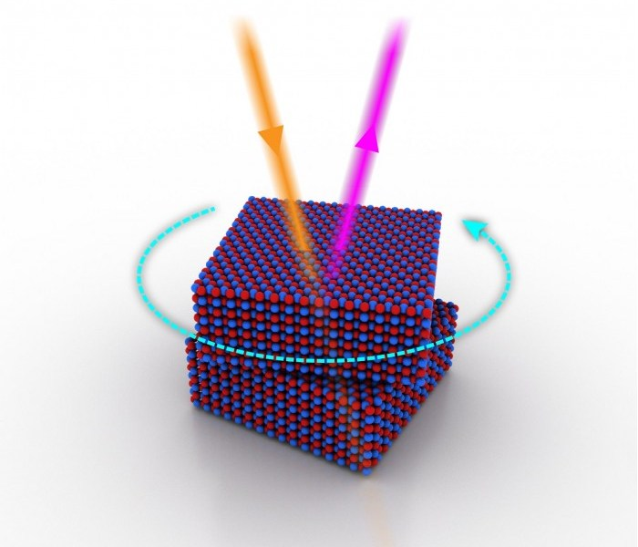 Columbia University researchers develop new technology to enhance nonlinear optical processes