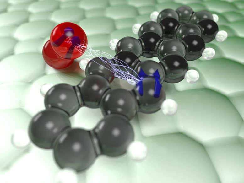 Researchers tracked the first step of the reaction of dye pigments with oxygen with unprecedented resolution