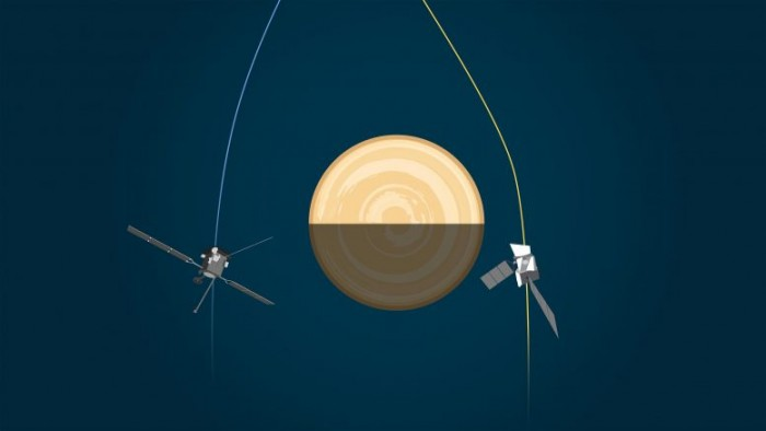 Fly over Venus twice in 33 hours: Solar Orbiter and BepiColombo will make space history