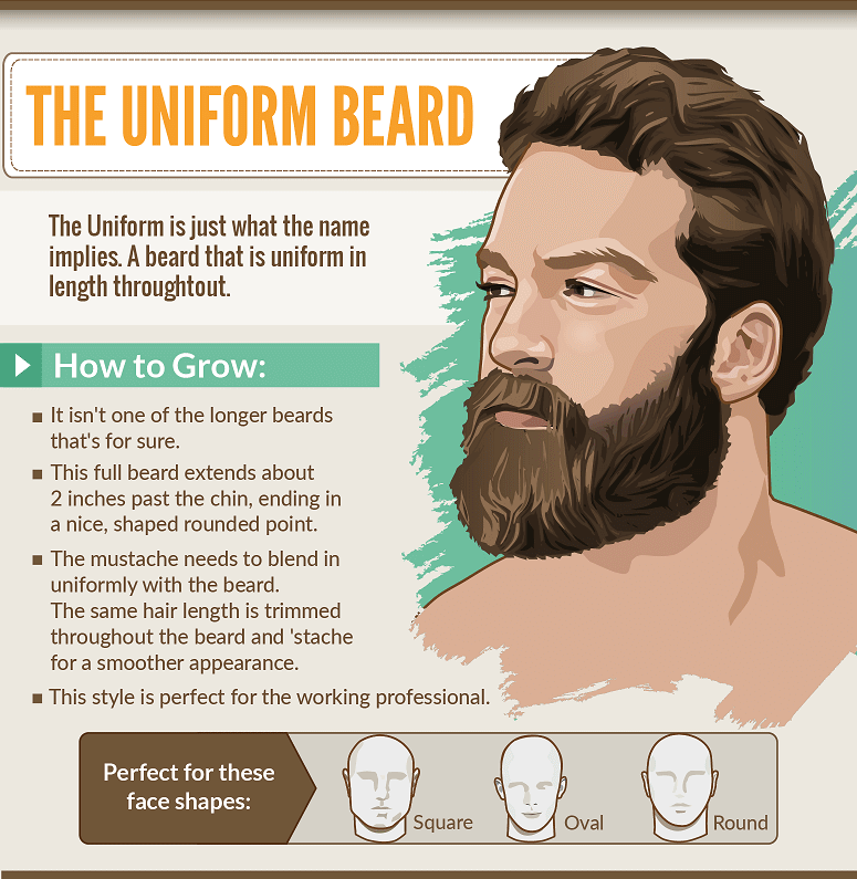Different Beard Styles For Men Amp Cross Fit Short Long