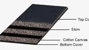 EP-Conveyor-Belt
