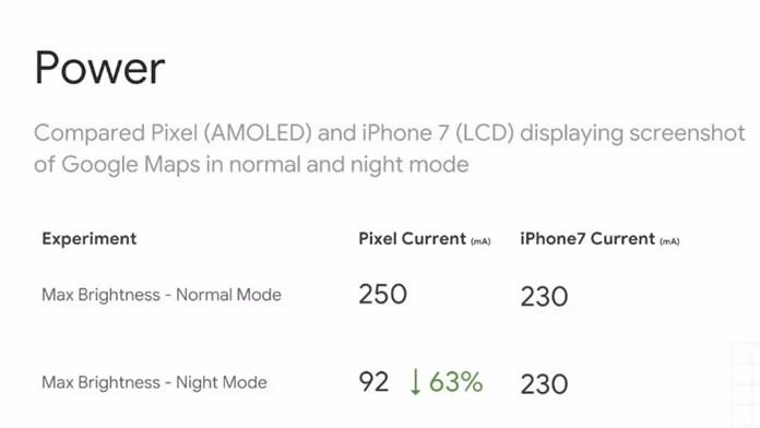 oled vs lcd iphone 7 vs pixel