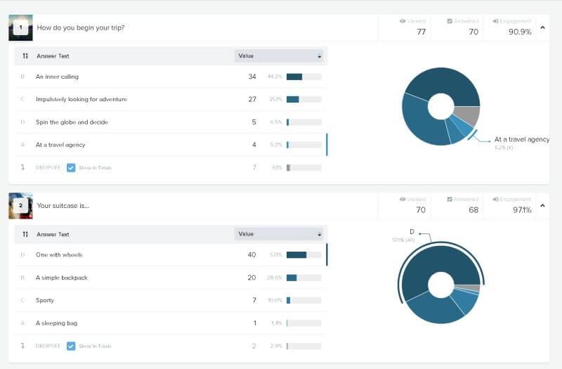 Interact analytics quiz creator
