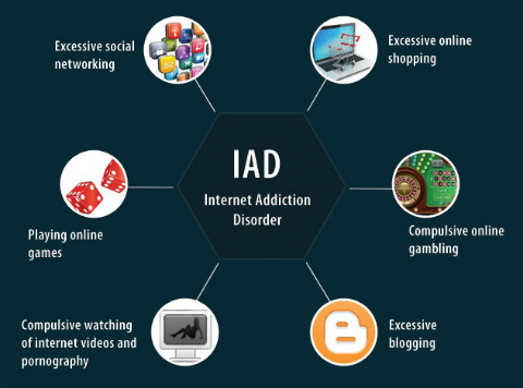 effects of dota addiction to students Internet addiction causes the same sort of damage, leading one to neglect their family, friends and also work and study responsibilities  effects of dota in .