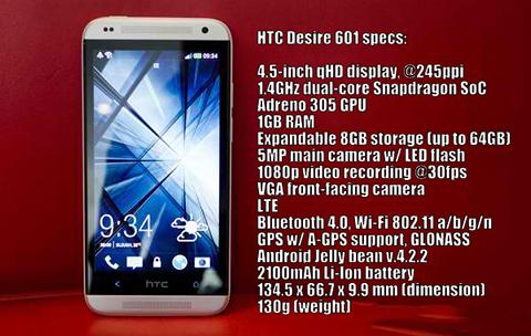 htc desire 601 specs