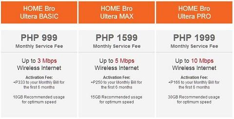 PLDT launches Home Bro Ultera BASIC MAX & PRO YugaTech