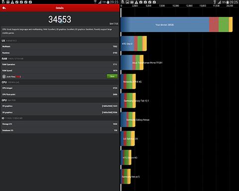 Galaxy Tab S 8.4 Benchmark