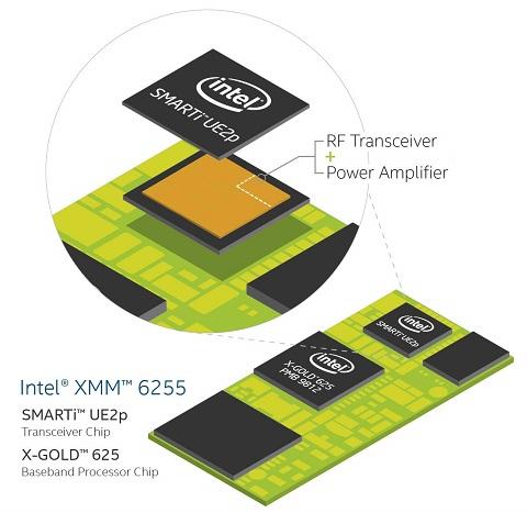 Intel XMM 6255