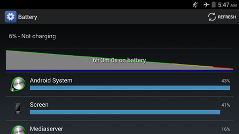 Cosmos One Battery