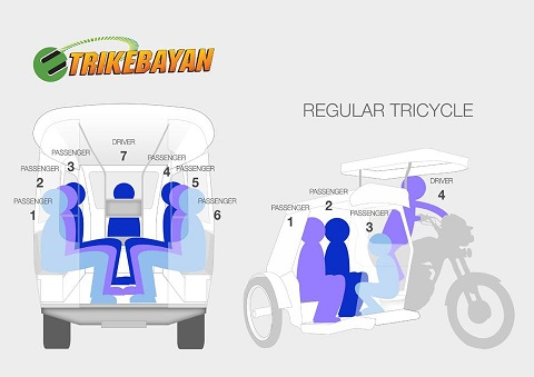 Electric Tricycles roll out in Mandaluyong City - YugaTech