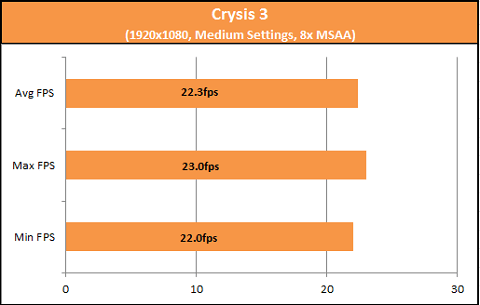 Crysis 3 A10-7850K
