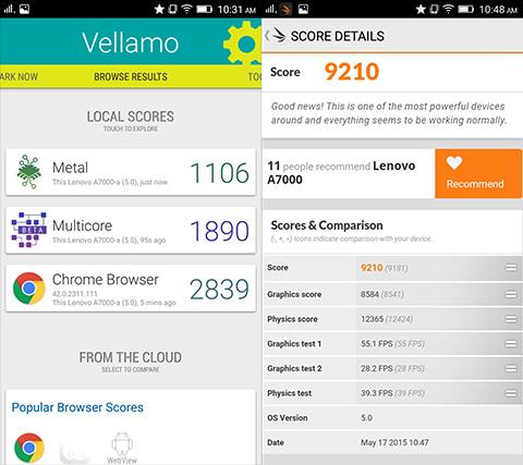 lenovo-a7000-review-benchmark-1