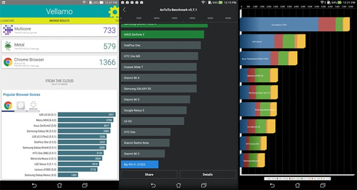asus-zenpad-7-review-philippines-benchmark