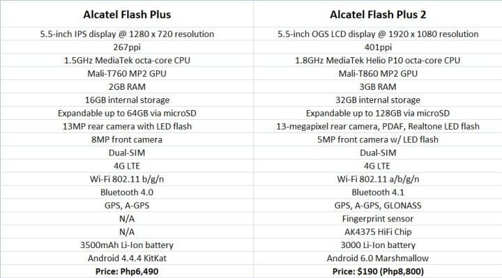 alcatelflashplusvsflashspecs