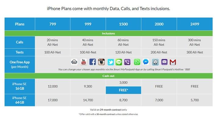 smartiphonese-iphoneplan