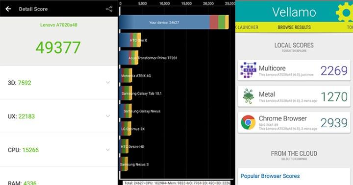 lenovo-vibe-k5-note-review-philippines-benchmark