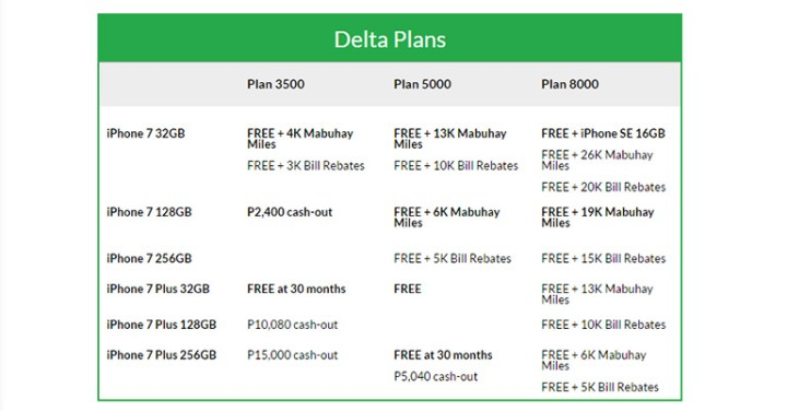 smart-delta-plan