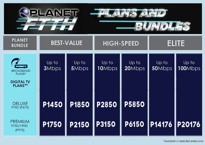 Internet And Cable Providers >> Planet Cable Now Offers Fiber Internet And Cable Bundles