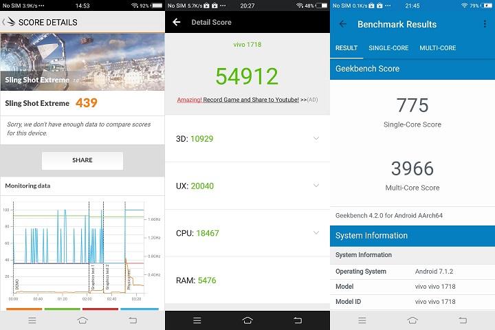 Vivo V7 Review - YugaTech | Philippines Tech News & Reviews