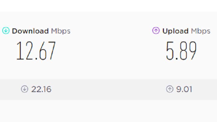 Ookla releases Speedtest Global Index for February 2018
