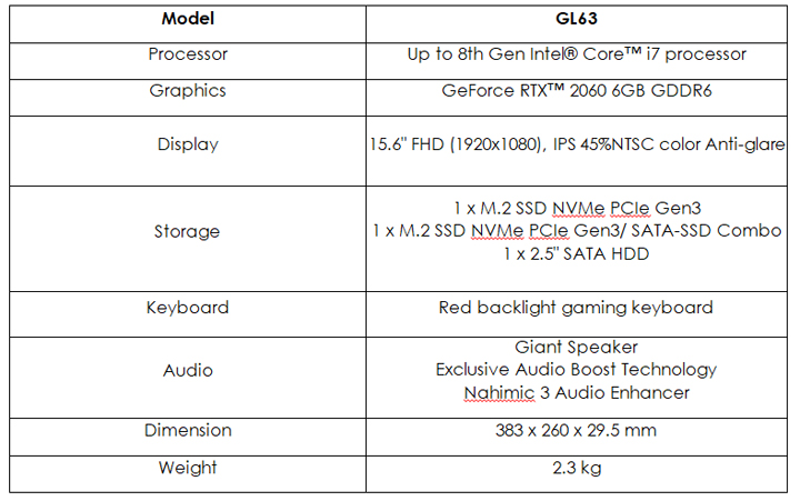 MSI GS75 Stealth, full gaming laptop lineup with RTX