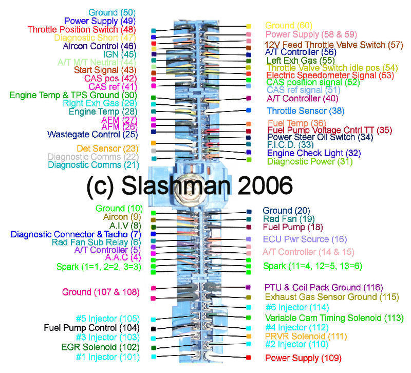 Ecu_Resized2 nissan 350z ecu wiring diagram nissan free wiring diagrams fan in a can cas-4 wiring diagram at gsmx.co