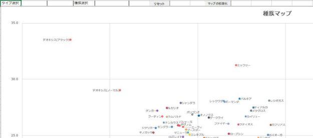種族マップ