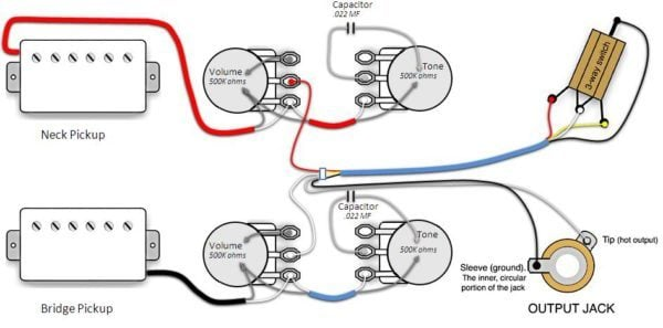 Guide to Your Guitar Signal Chain and Tone Explained