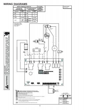 WIRING DIAGRAMS REMOTE TH