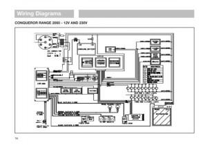 Wiring Diagrams CONQUEROR