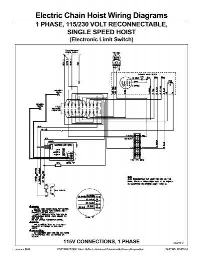 Großartig 2001 Blazer Stereo Schaltplan Fotos - Elektrische ...