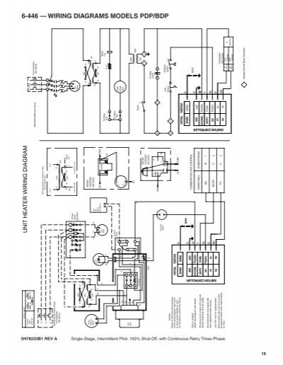 Reznor Heater Wiring Diagram Singer Heater Wiring Diagram