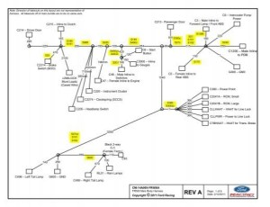 Wiring Diagram Body Harness  Ford Racing Parts
