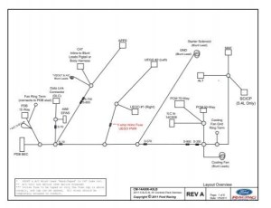 Wiring Diagram FR Controls Pack  Ford Racing