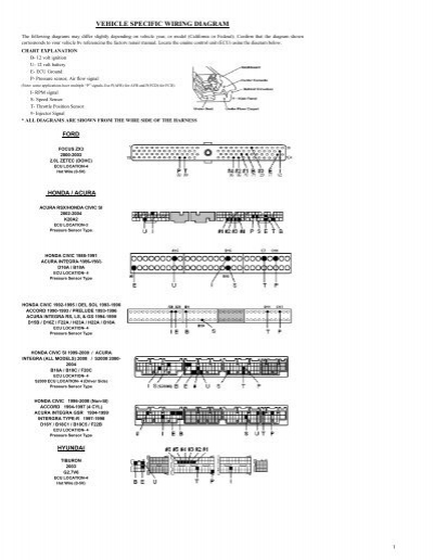 vehicle specific wiring diagram  performance silvia