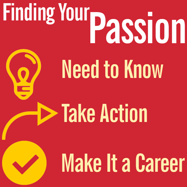 3.23.16 Finding Your Passion