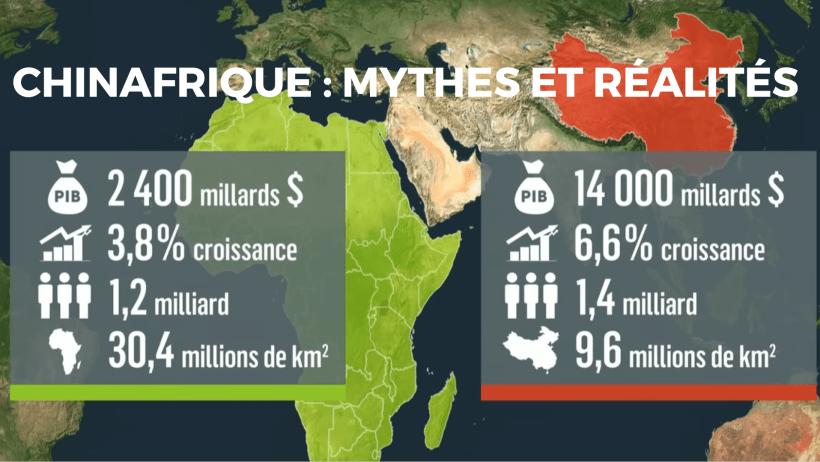 Chinafrique : Mythes et Réalités
